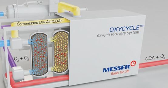 180403_OXYCYCLE_oxygen_recovery_unit-ReRez_700x500-1