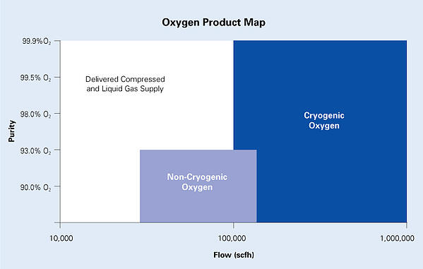 4006_oxygen_product_map