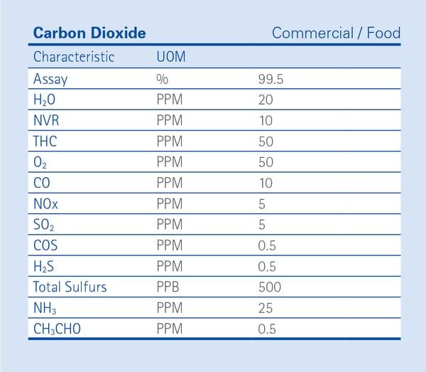 CarbonDioxide_1038x905