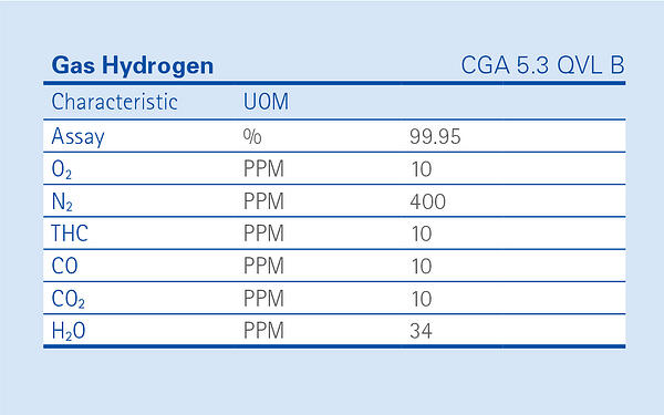 GasHydrogen_1038x649