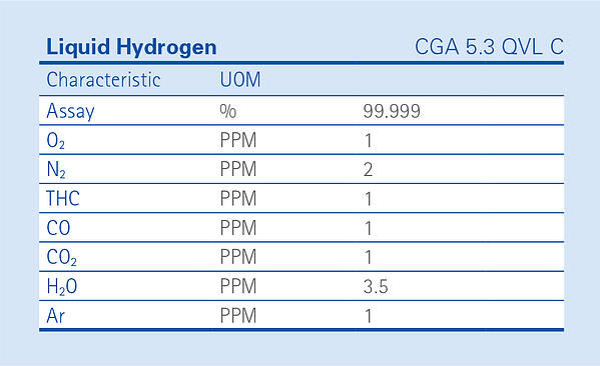 LiquidHydrogen_1038x634
