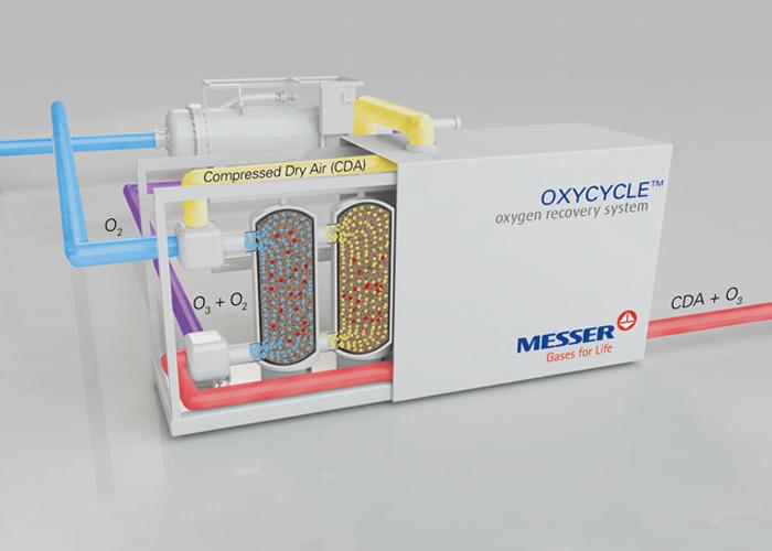 OXYCYCLE_oxygen_recovery_unit