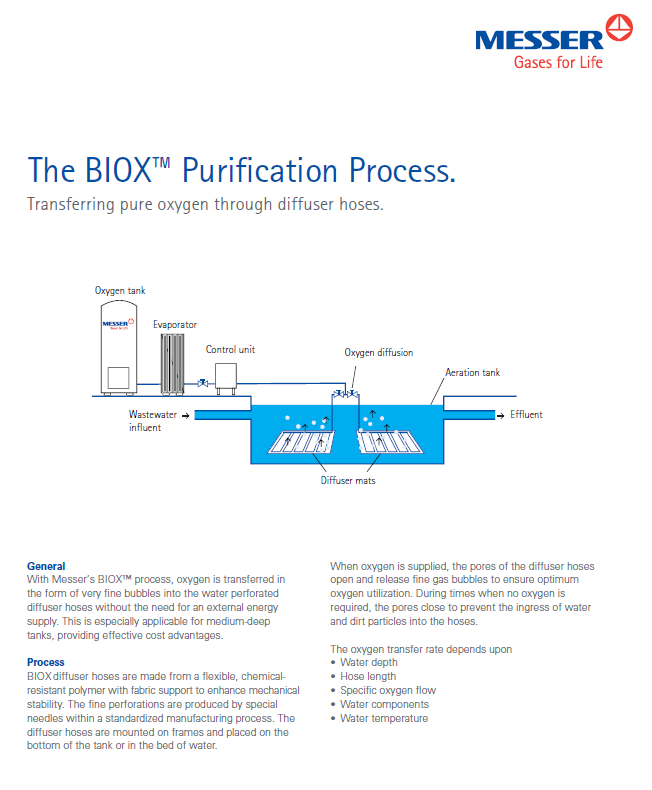The BIOX™ Purification Process