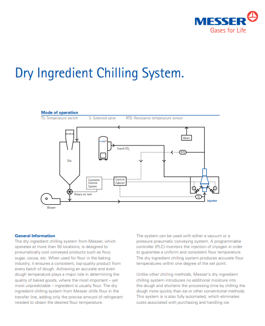 Messer's Dry Ingredient Chilling System