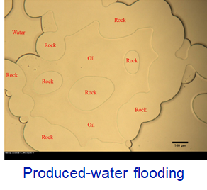 produced-water-flooding